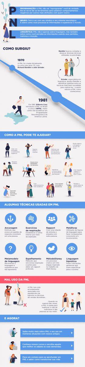 infografico-pnl