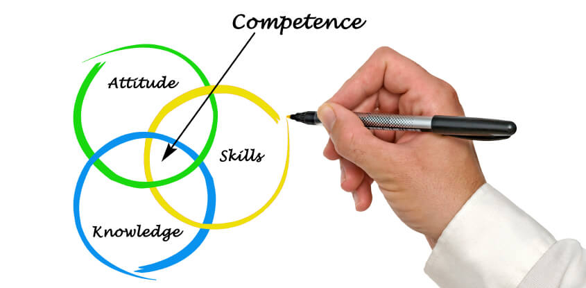 círculos que se cruzam formando a competência