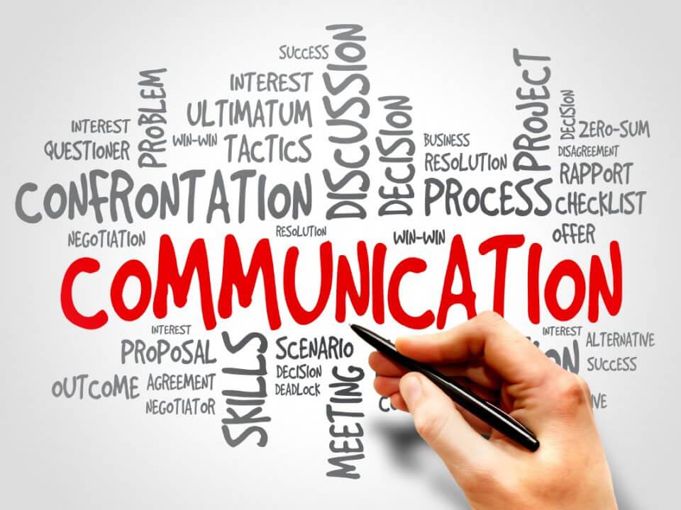 comunicação e seus sinônimos
